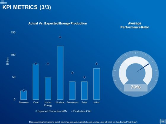 Tracking_Energy_Consumption_Ppt_PowerPoint_Presentation_Complete_Deck_With_Slides_Slide_45