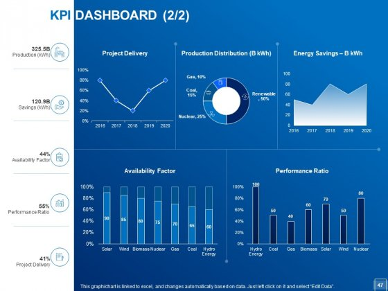 Tracking_Energy_Consumption_Ppt_PowerPoint_Presentation_Complete_Deck_With_Slides_Slide_47