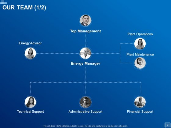 Tracking_Energy_Consumption_Ppt_PowerPoint_Presentation_Complete_Deck_With_Slides_Slide_5