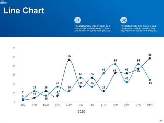 Tracking_Energy_Consumption_Ppt_PowerPoint_Presentation_Complete_Deck_With_Slides_Slide_52