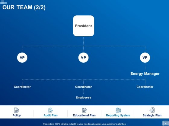 Tracking_Energy_Consumption_Ppt_PowerPoint_Presentation_Complete_Deck_With_Slides_Slide_6