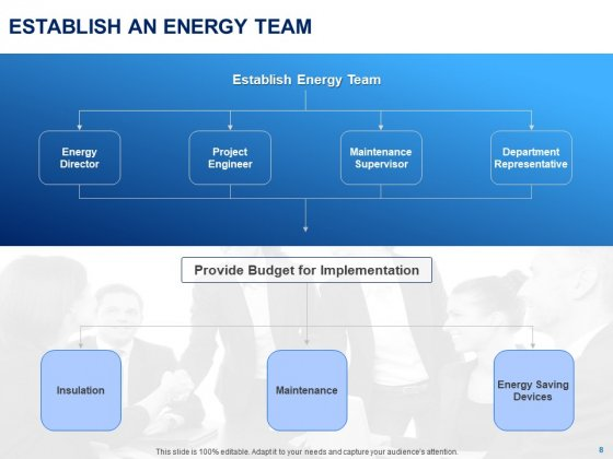 Tracking_Energy_Consumption_Ppt_PowerPoint_Presentation_Complete_Deck_With_Slides_Slide_8