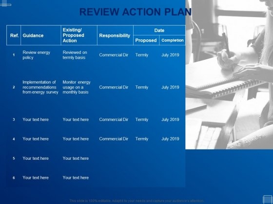 Tracking Energy Consumption Review Action Plan Ppt Templates PDF