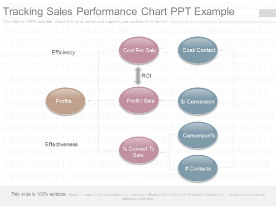 Tracking Sales Performance Chart Ppt Example