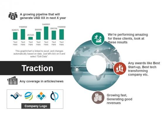 Traction Ppt PowerPoint Presentation Portfolio