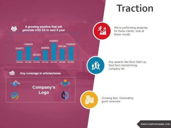 Traction Ppt PowerPoint Presentation Visual Aids Outline
