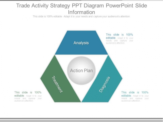 Trade Activity Strategy Ppt Diagram Powerpoint Slide Information
