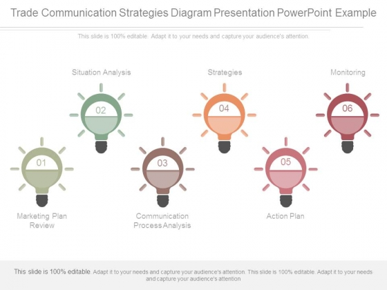 Trade Communication Strategies Diagram Presentation Powerpoint Example