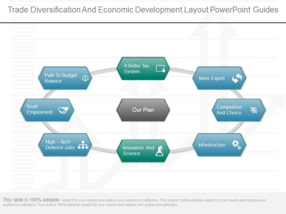 Trade Diversification And Economic Development Layout Powerpoint Guides