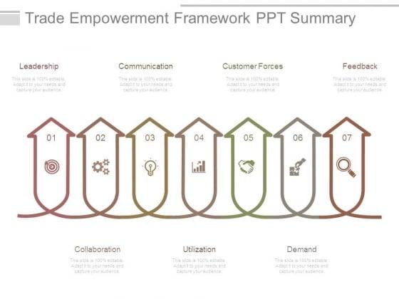 Trade Empowerment Framework Ppt Summary
