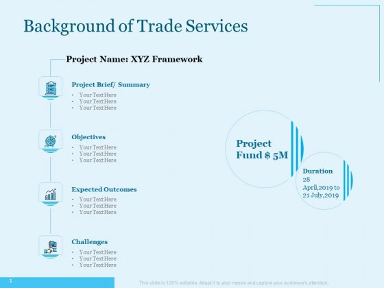 Trade Facilitation Services Background Of Trade Services Ppt Summary Slide Portrait