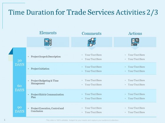 Trade Facilitation Services Time Duration For Trade Services Activities Actions Ppt Icon Example PDF