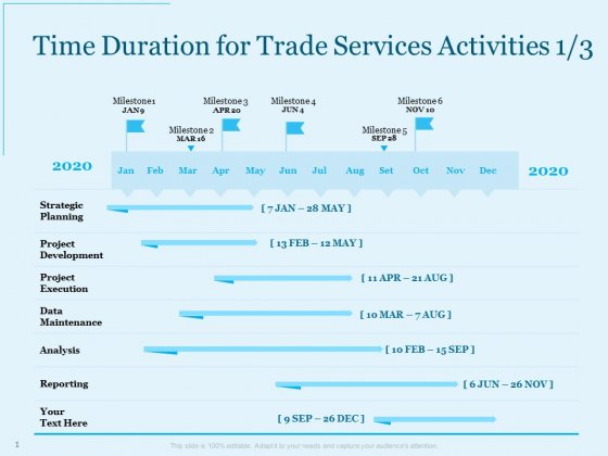 Trade Facilitation Services Time Duration For Trade Services Activities Ppt Summary Guidelines PDF