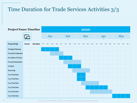 Trade Facilitation Services Time Duration For Trade Services Activities Project Ppt Professional Graphics Example PDF