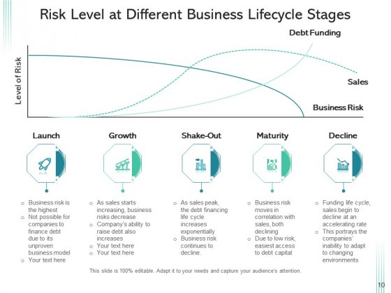 Trade_Lifecycle_Growth_Maturity_Ppt_PowerPoint_Presentation_Complete_Deck_Slide_10