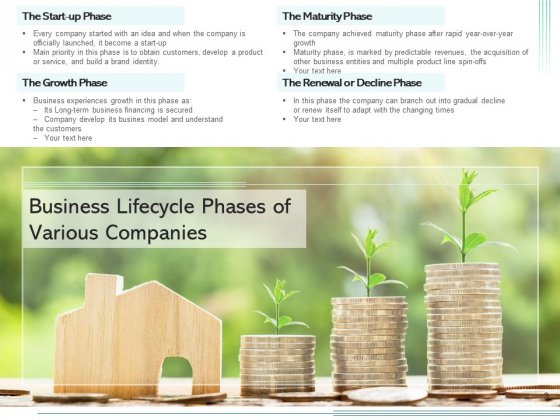 Trade_Lifecycle_Growth_Maturity_Ppt_PowerPoint_Presentation_Complete_Deck_Slide_3