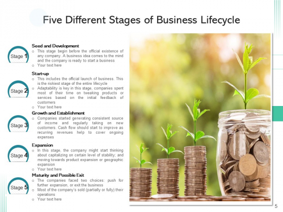 Trade_Lifecycle_Growth_Maturity_Ppt_PowerPoint_Presentation_Complete_Deck_Slide_5