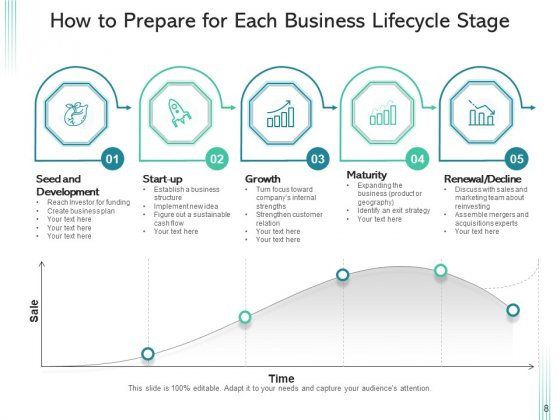 Trade_Lifecycle_Growth_Maturity_Ppt_PowerPoint_Presentation_Complete_Deck_Slide_8