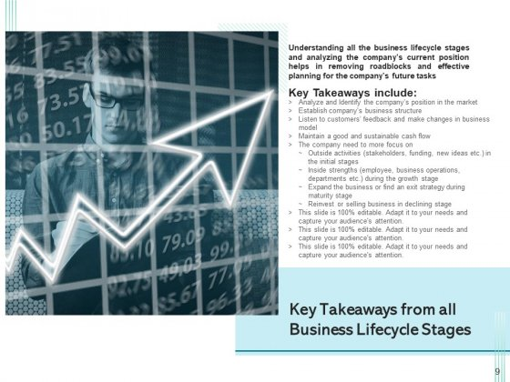 Trade_Lifecycle_Growth_Maturity_Ppt_PowerPoint_Presentation_Complete_Deck_Slide_9