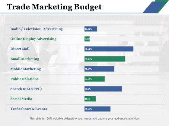 Trade Marketing Budget Ppt PowerPoint Presentation File Slideshow