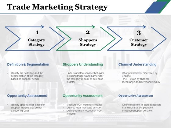 Trade Marketing Strategy Ppt PowerPoint Presentation Inspiration Designs Download