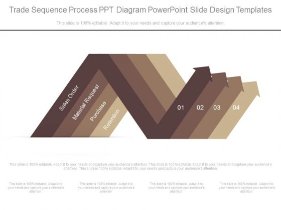 Trade Sequence Process Ppt Diagram Powerpoint Slide Design Templates