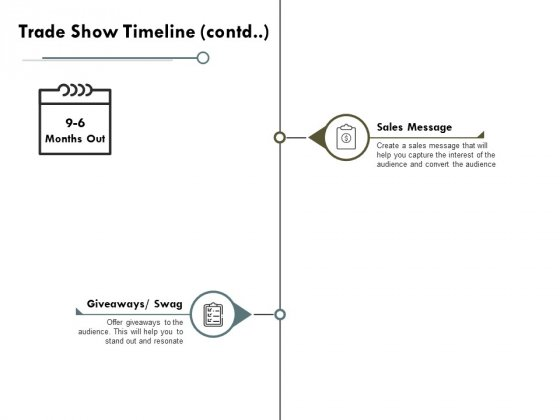 Trade Show Timeline Contd Sales Message Ppt PowerPoint Presentation Icon Diagrams