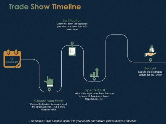 Trade Show Timeline Ppt PowerPoint Presentation Outline Guide