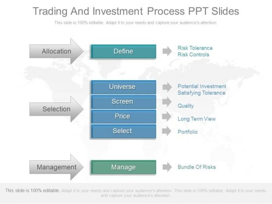 Trading And Investment Process Ppt Slides