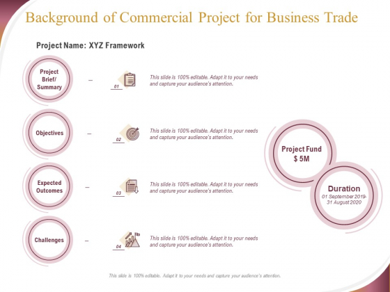 Trading Company Background Of Commercial Project For Business Trade Ppt Professional Designs PDF