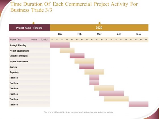 Trading Company Time Duration Of Each Commercial Project Activity For Business Trade 2020 Ppt Slides Shapes PDF