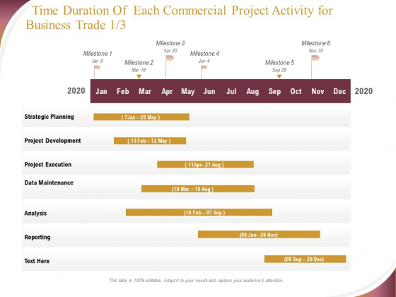 Trading Company Time Duration Of Each Commercial Project Activity For Business Trade Strategic Planning Ppt Professional Ideas PDF