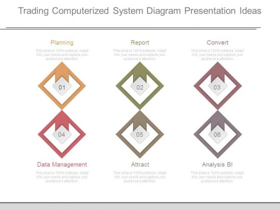 Trading Computerized System Diagram Presentation Ideas