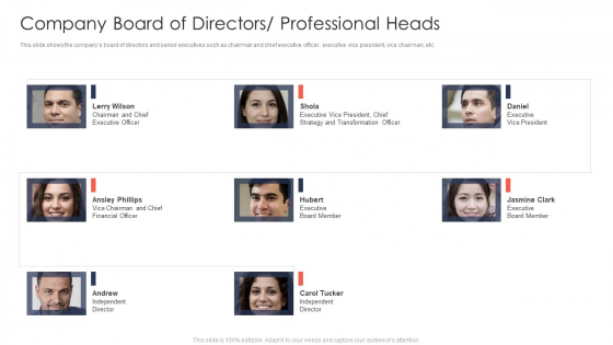 Trading_Current_Franchise_Business_Company_Board_Of_Directors_Professional_Heads_Pictures_PDF_Slide_1