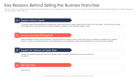 Trading Current Franchise Business Key Reasons Behind Selling The Business Franchise Designs PDF