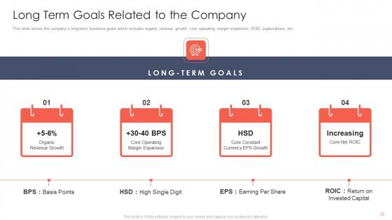 Trading_Current_Franchise_Business_Ppt_PowerPoint_Presentation_Complete_Deck_With_Slides_Slide_13