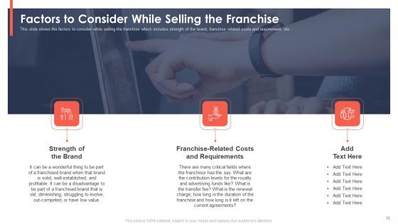 Trading_Current_Franchise_Business_Ppt_PowerPoint_Presentation_Complete_Deck_With_Slides_Slide_18