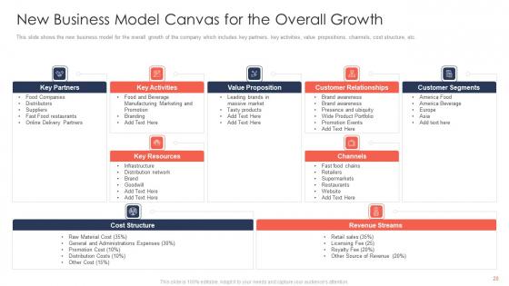 Trading_Current_Franchise_Business_Ppt_PowerPoint_Presentation_Complete_Deck_With_Slides_Slide_20