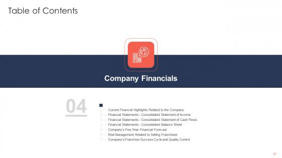 Trading_Current_Franchise_Business_Ppt_PowerPoint_Presentation_Complete_Deck_With_Slides_Slide_21