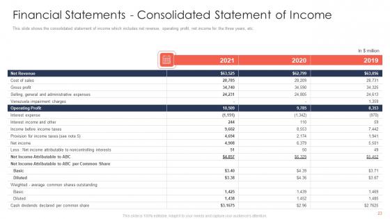 Trading_Current_Franchise_Business_Ppt_PowerPoint_Presentation_Complete_Deck_With_Slides_Slide_23