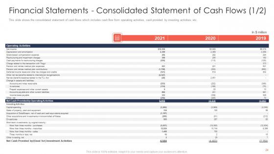 Trading_Current_Franchise_Business_Ppt_PowerPoint_Presentation_Complete_Deck_With_Slides_Slide_24