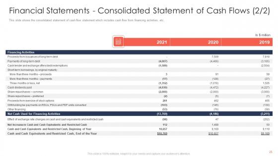 Trading_Current_Franchise_Business_Ppt_PowerPoint_Presentation_Complete_Deck_With_Slides_Slide_25