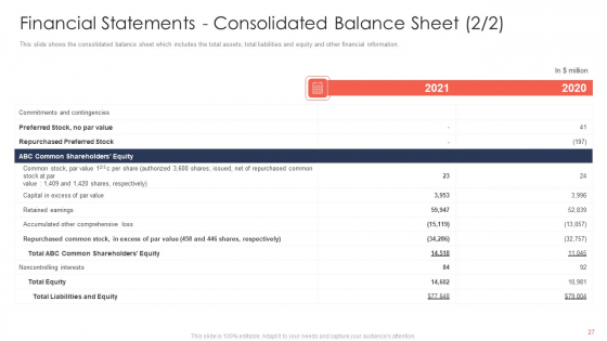 Trading_Current_Franchise_Business_Ppt_PowerPoint_Presentation_Complete_Deck_With_Slides_Slide_27