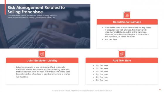 Trading_Current_Franchise_Business_Ppt_PowerPoint_Presentation_Complete_Deck_With_Slides_Slide_29