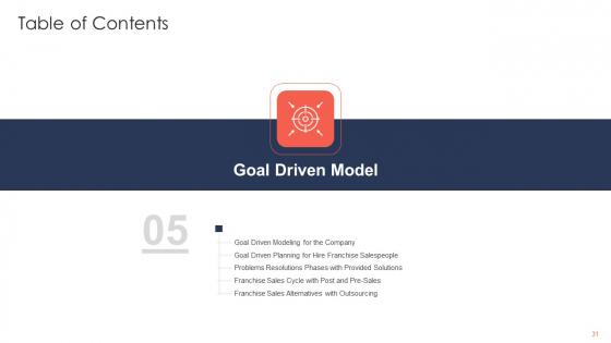 Trading_Current_Franchise_Business_Ppt_PowerPoint_Presentation_Complete_Deck_With_Slides_Slide_31