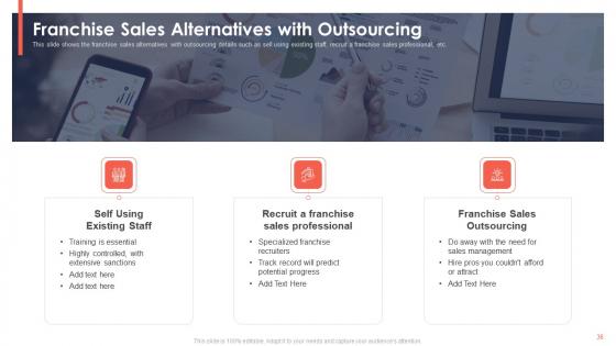 Trading_Current_Franchise_Business_Ppt_PowerPoint_Presentation_Complete_Deck_With_Slides_Slide_36