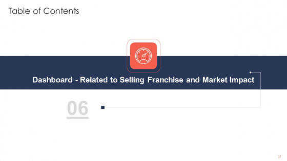 Trading_Current_Franchise_Business_Ppt_PowerPoint_Presentation_Complete_Deck_With_Slides_Slide_37