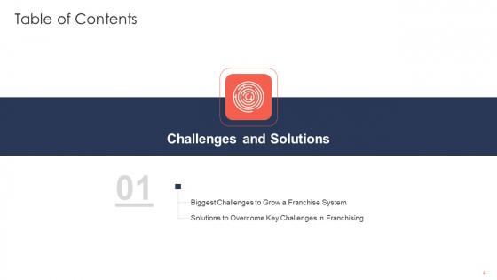 Trading_Current_Franchise_Business_Ppt_PowerPoint_Presentation_Complete_Deck_With_Slides_Slide_4