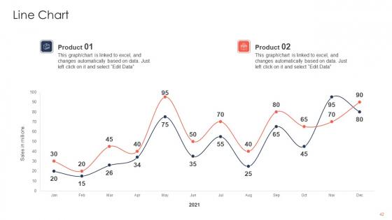 Trading_Current_Franchise_Business_Ppt_PowerPoint_Presentation_Complete_Deck_With_Slides_Slide_42