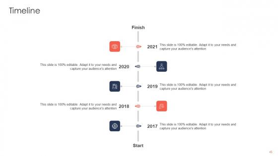Trading_Current_Franchise_Business_Ppt_PowerPoint_Presentation_Complete_Deck_With_Slides_Slide_45